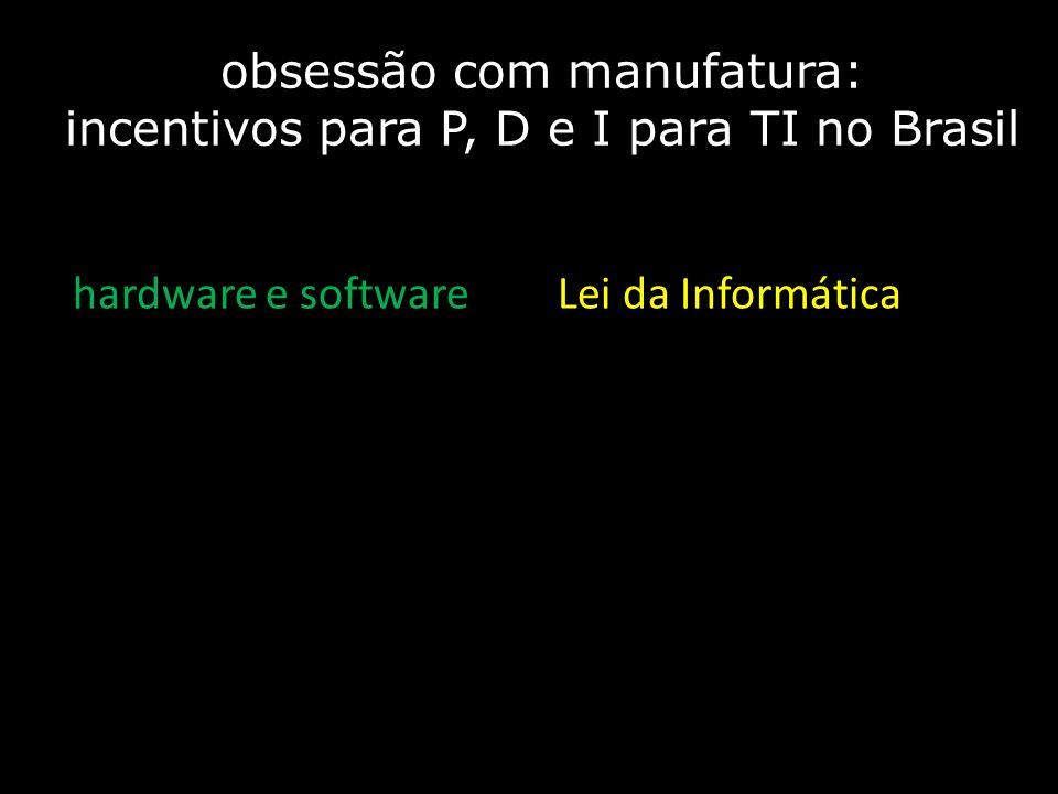 obsessão com manufatura: incentivos para P, D e I para TI no Brasil hardware e softwareLei da Informática