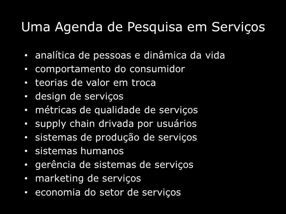 Uma Agenda de Pesquisa em Serviços analítica de pessoas e dinâmica da vida comportamento do consumidor teorias de valor em troca design de serviços mé