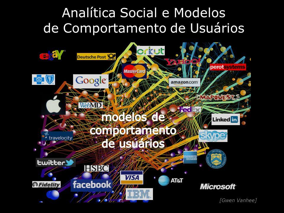 [Gwen Vanhee] Analítica Social e Modelos de Comportamento de Usuários