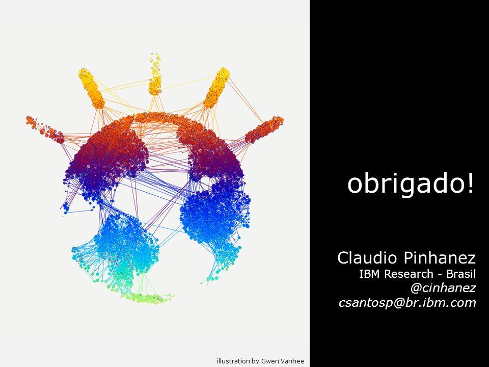 obrigado! Claudio Pinhanez IBM Research - Brasil @cinhanez csantosp@br.ibm.com illustration by Gwen Vanhee