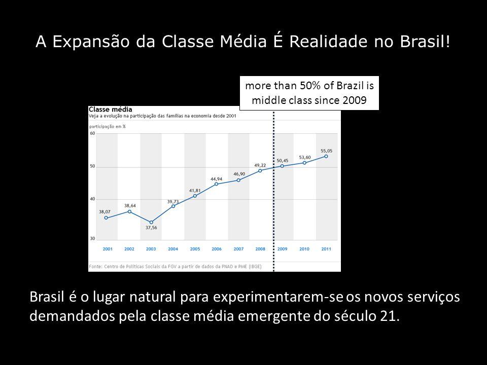 A Expansão da Classe Média É Realidade no Brasil! Brasil é o lugar natural para experimentarem-se os novos serviços demandados pela classe média emerg