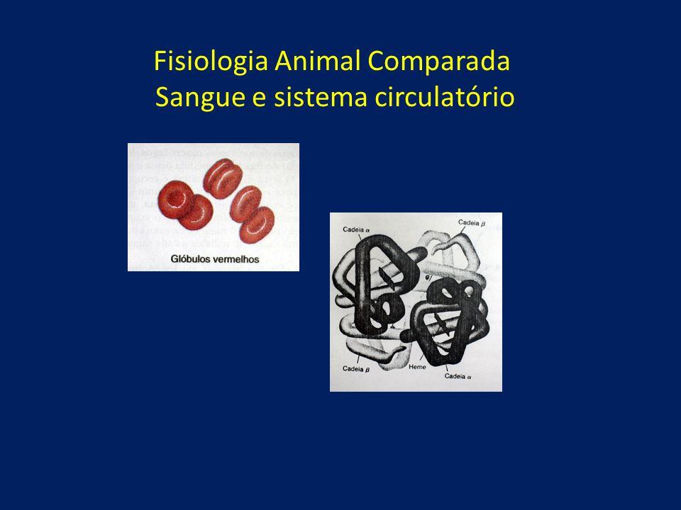 Principais funções do sangue Transferência de nutrientes; Transporte de excretas; Movimentação de hormônios; Transmissão de força hidráulica; Dissipação de calor.
