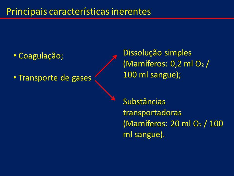 Principais características inerentes Coagulação; Transporte de gases Dissolução simples (Mamíferos: 0,2 ml O 2 / 100 ml sangue); Substâncias transport
