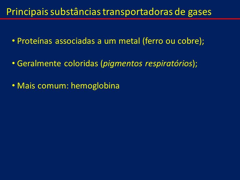 Principais substâncias transportadoras de gases Proteínas associadas a um metal (ferro ou cobre); Geralmente coloridas (pigmentos respiratórios); Mais