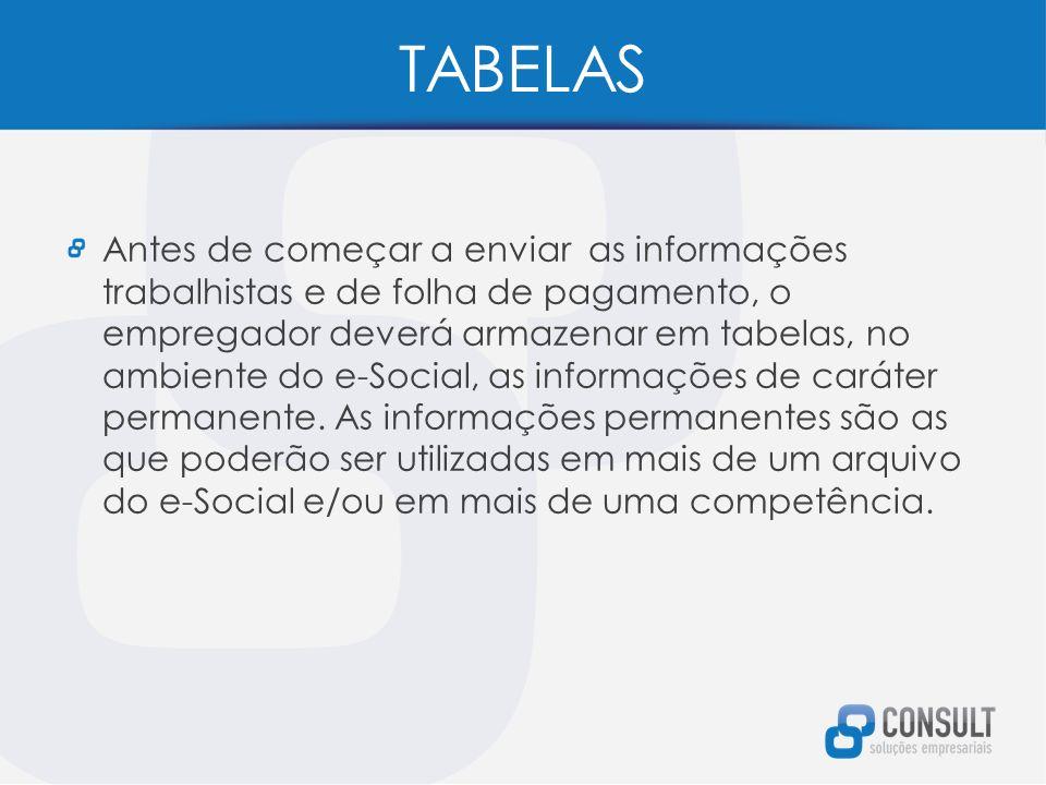 TABELAS Antes de começar a enviar as informações trabalhistas e de folha de pagamento, o empregador deverá armazenar em tabelas, no ambiente do e-Social, as informações de caráter permanente.