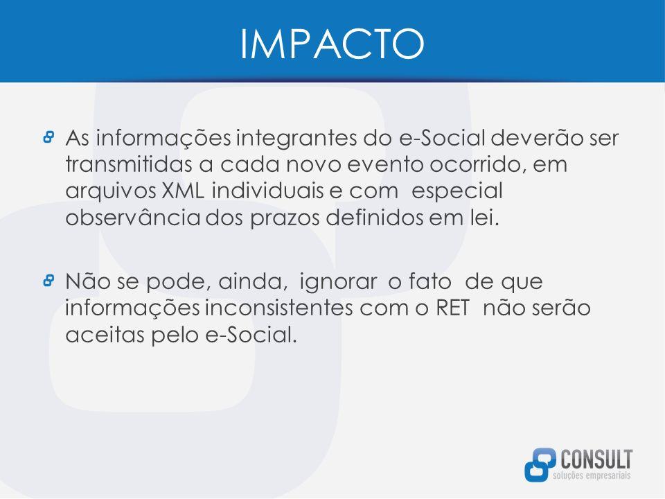 IMPACTO As informações integrantes do e-Social deverão ser transmitidas a cada novo evento ocorrido, em arquivos XML individuais e com especial observância dos prazos definidos em lei.