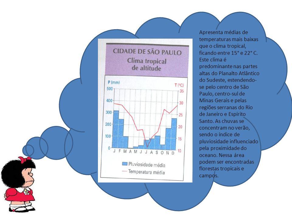 Apresenta médias de temperaturas mais baixas que o clima tropical, ficando entre 15° e 22° C.