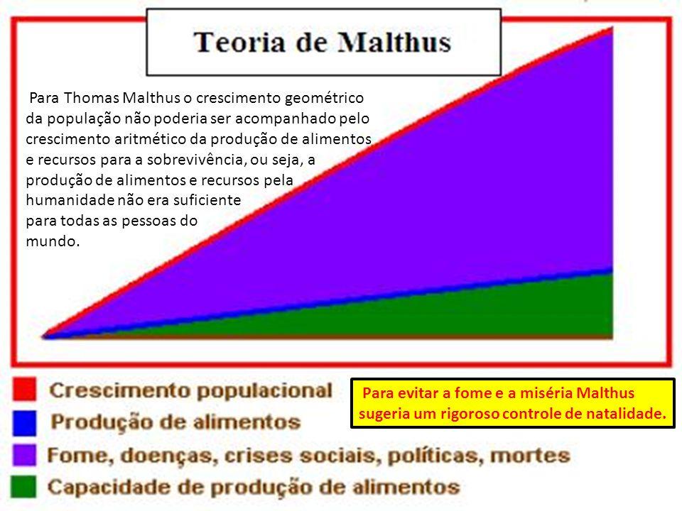 Para Thomas Malthus o crescimento geométrico da população não poderia ser acompanhado pelo crescimento aritmético da produção de alimentos e recursos