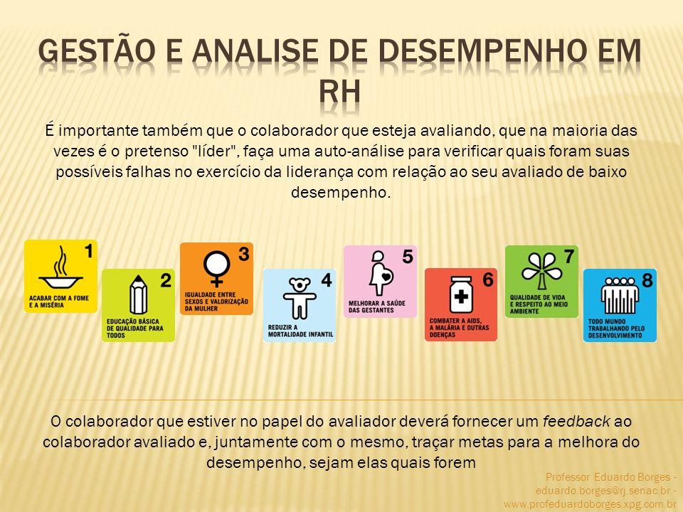 Professor Eduardo Borges - eduardo.borges@rj.senac.br - www.profeduardoborges.xpg.com.br É importante também que o colaborador que esteja avaliando, q