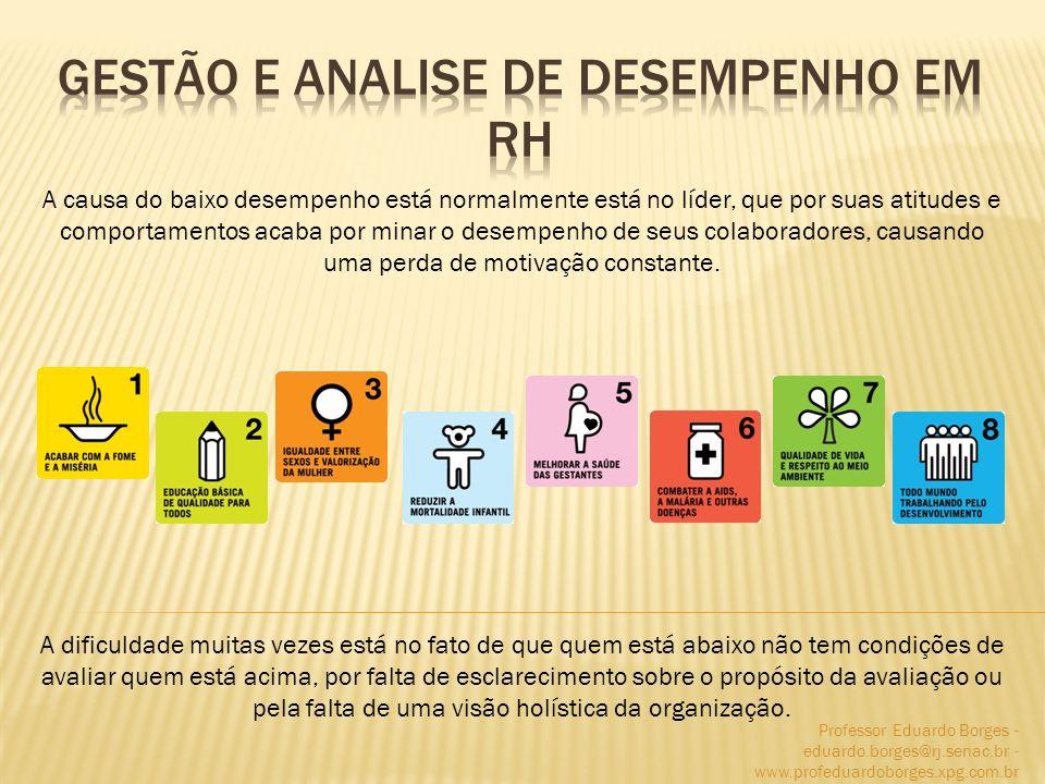 Professor Eduardo Borges - eduardo.borges@rj.senac.br - www.profeduardoborges.xpg.com.br A causa do baixo desempenho está normalmente está no líder, q