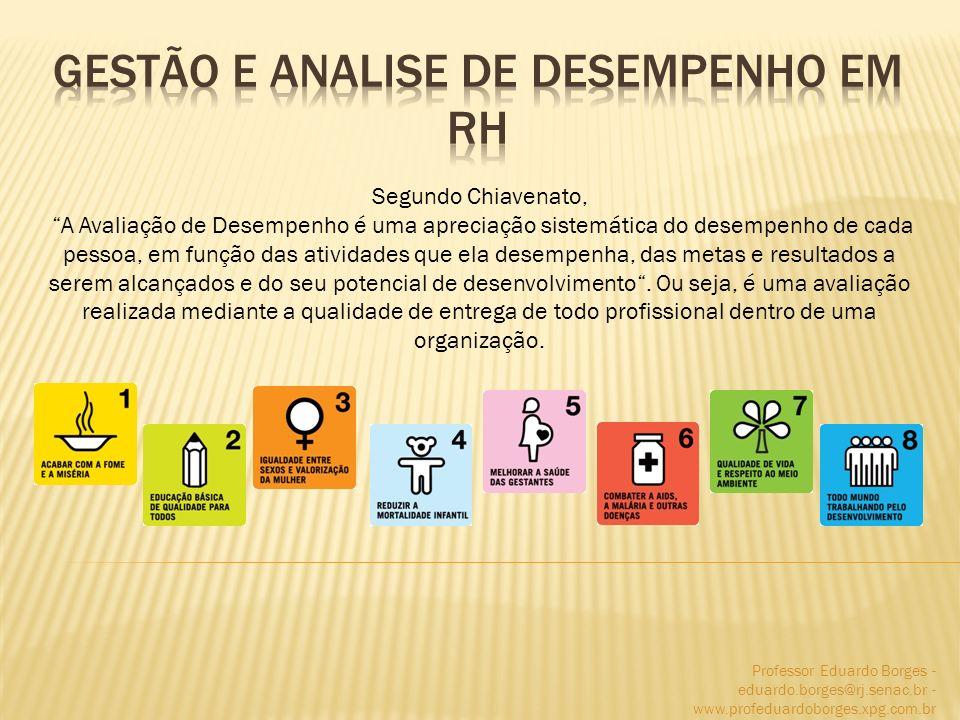 Professor Eduardo Borges - eduardo.borges@rj.senac.br - www.profeduardoborges.xpg.com.br Segundo Chiavenato, A Avaliação de Desempenho é uma apreciaçã