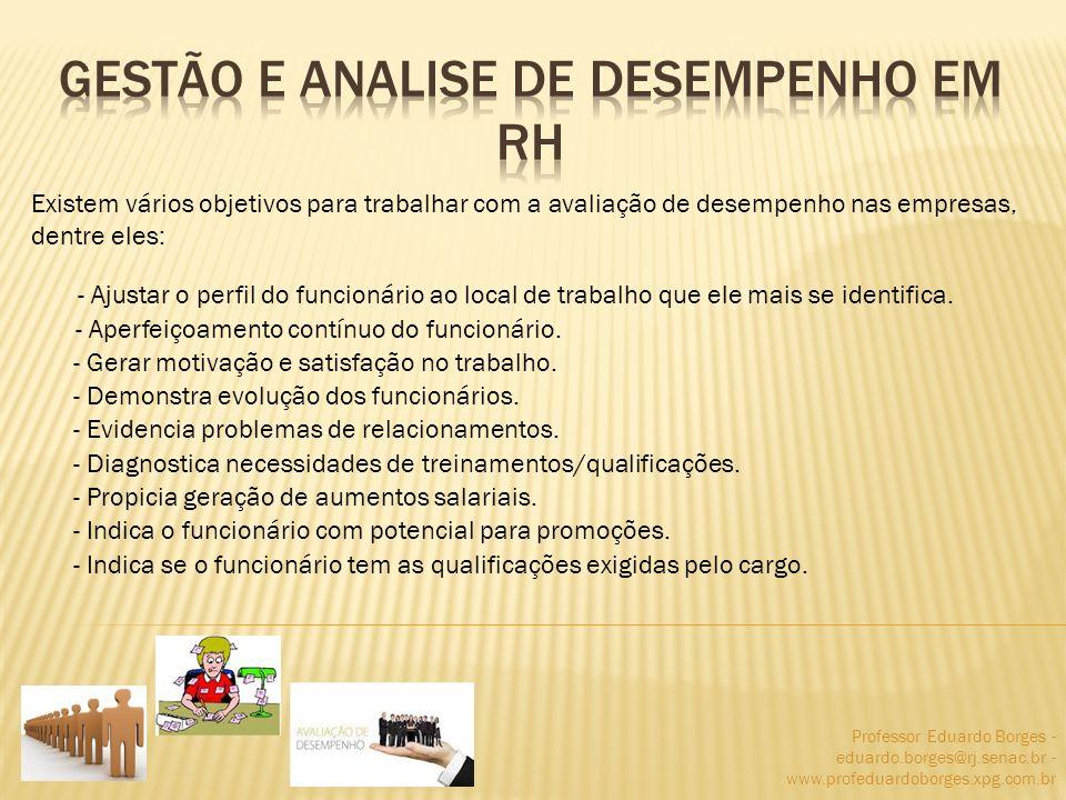 Professor Eduardo Borges - eduardo.borges@rj.senac.br - www.profeduardoborges.xpg.com.br Existem vários objetivos para trabalhar com a avaliação de de