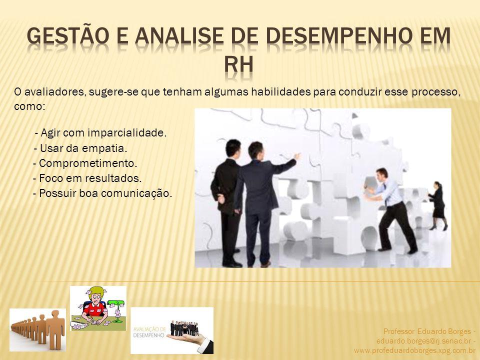 Professor Eduardo Borges - eduardo.borges@rj.senac.br - www.profeduardoborges.xpg.com.br O avaliadores, sugere-se que tenham algumas habilidades para