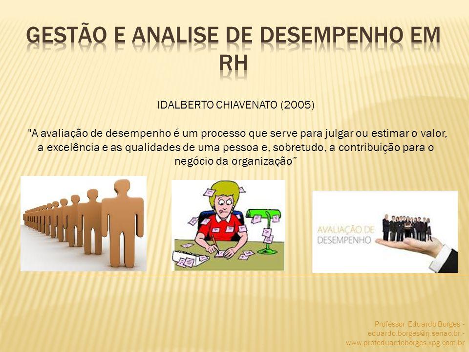 Professor Eduardo Borges - eduardo.borges@rj.senac.br - www.profeduardoborges.xpg.com.br Avaliar o desempenho humano não é nada fácil.