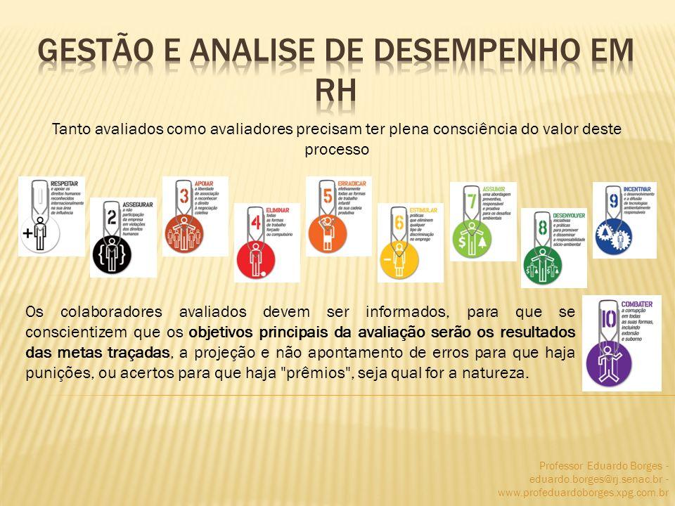 Professor Eduardo Borges - eduardo.borges@rj.senac.br - www.profeduardoborges.xpg.com.br Tanto avaliados como avaliadores precisam ter plena consciênc