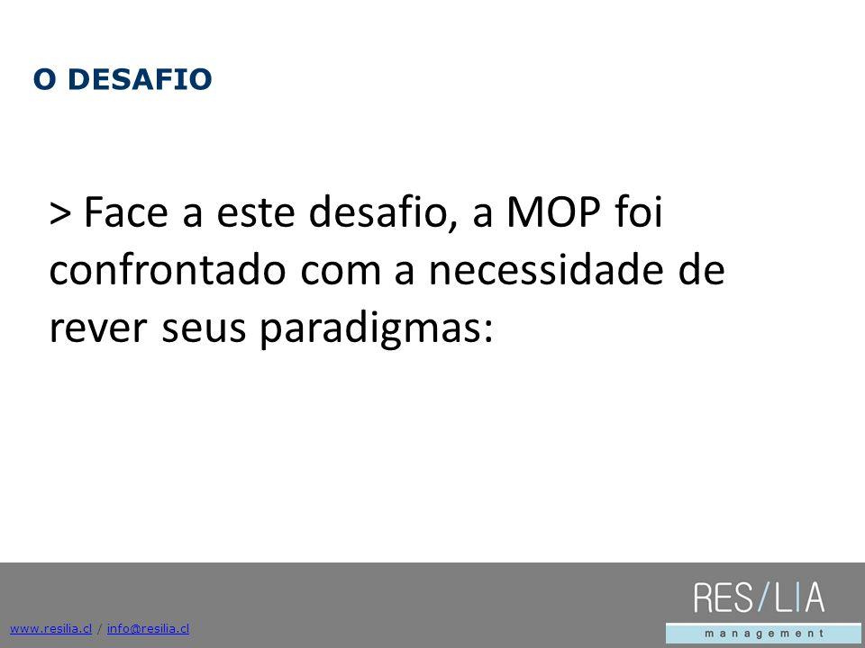 www.resilia.clwww.resilia.cl / info@resilia.clinfo@resilia.cl > Face a este desafio, a MOP foi confrontado com a necessidade de rever seus paradigmas: O DESAFIO