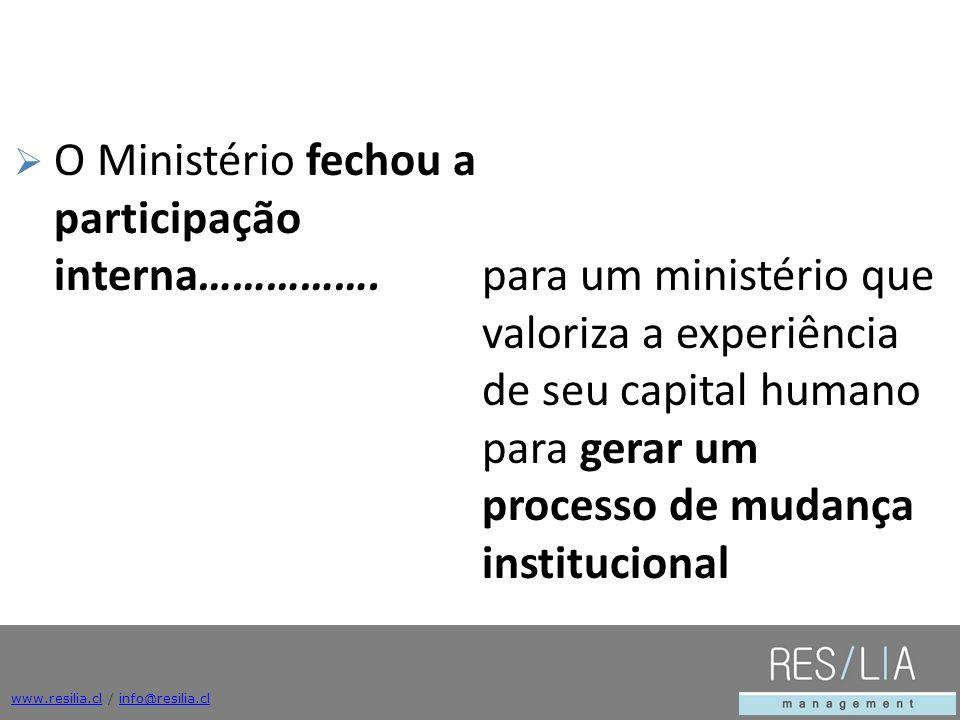 www.resilia.clwww.resilia.cl / info@resilia.clinfo@resilia.cl O Ministério fechou a participação interna……………. para um ministério que valoriza a exper