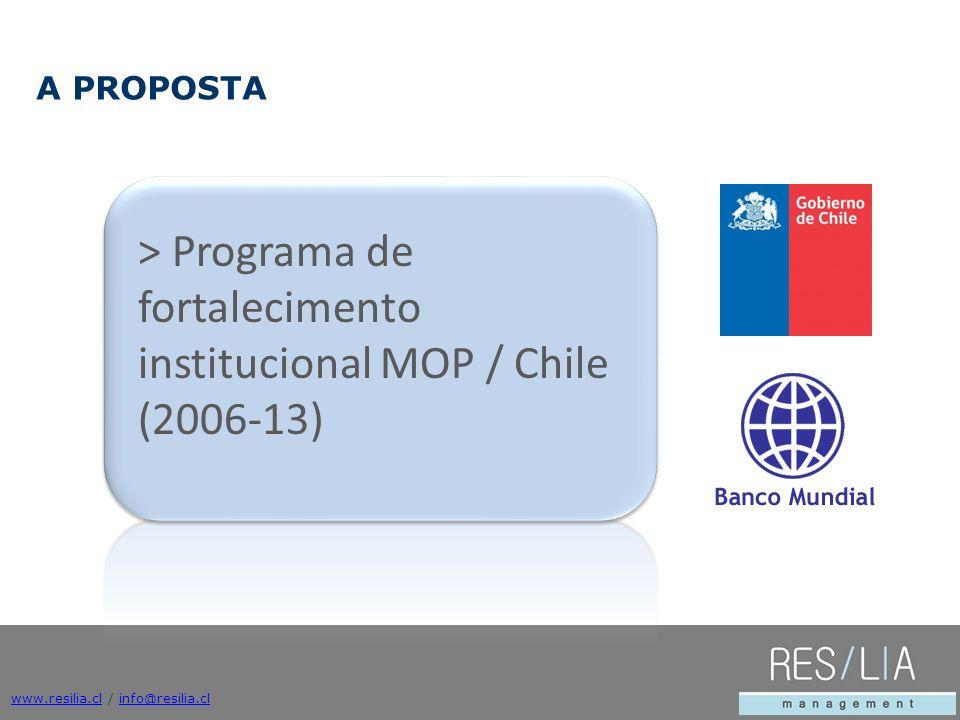www.resilia.clwww.resilia.cl / info@resilia.clinfo@resilia.cl > Programa de fortalecimento institucional MOP / Chile (2006-13) A PROPOSTA