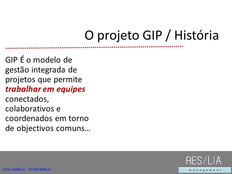 www.resilia.clwww.resilia.cl / info@resilia.clinfo@resilia.cl GIP É o modelo de gestão integrada de projetos que permite trabalhar em equipes conectados, colaborativos e coordenados em torno de objectivos comuns… O projeto GIP / História