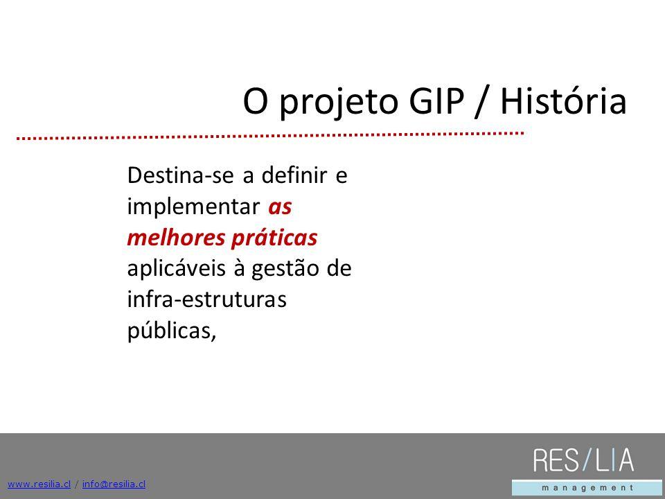 www.resilia.clwww.resilia.cl / info@resilia.clinfo@resilia.cl Destina-se a definir e implementar as melhores práticas aplicáveis à gestão de infra-estruturas públicas, O projeto GIP / História