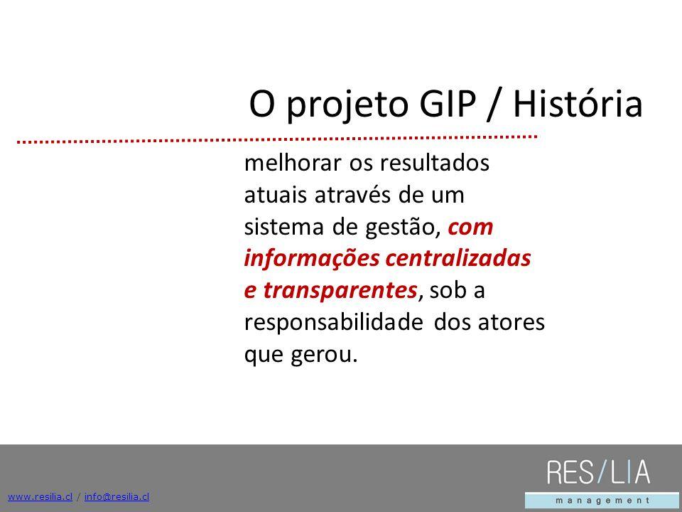 www.resilia.clwww.resilia.cl / info@resilia.clinfo@resilia.cl melhorar os resultados atuais através de um sistema de gestão, com informações centraliz