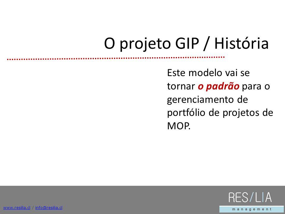 www.resilia.clwww.resilia.cl / info@resilia.clinfo@resilia.cl Este modelo vai se tornar o padrão para o gerenciamento de portfólio de projetos de MOP.