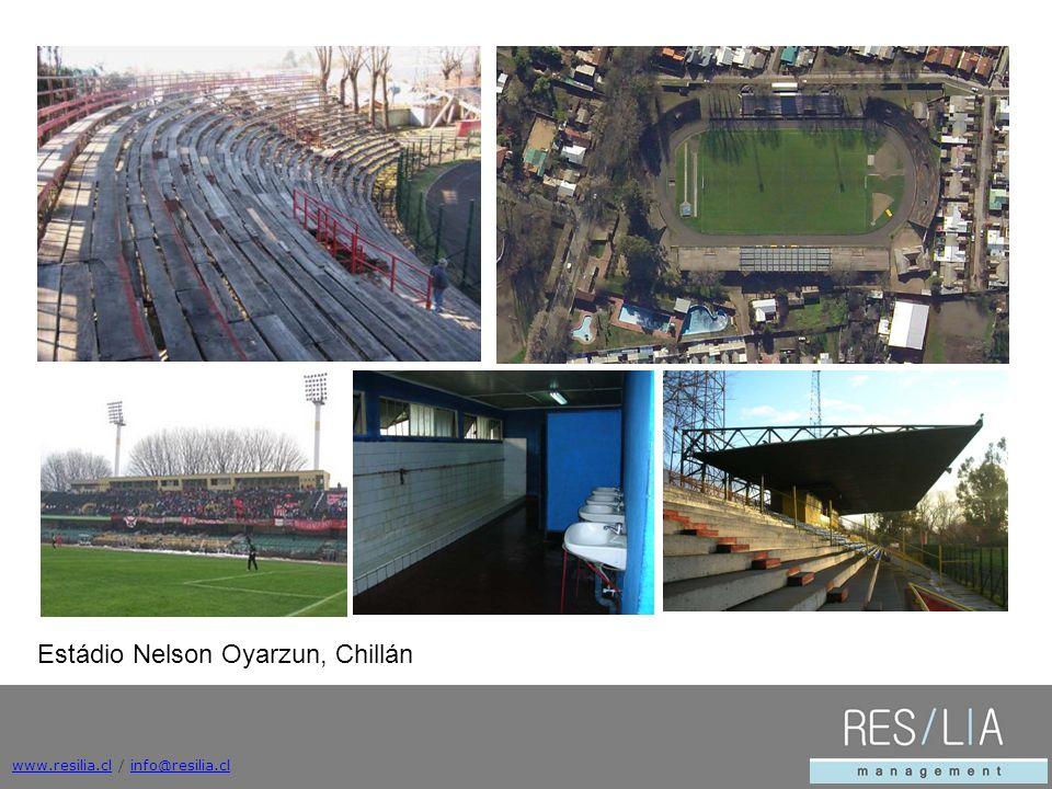www.resilia.clwww.resilia.cl / info@resilia.clinfo@resilia.cl Estádio Nelson Oyarzun, Chillán