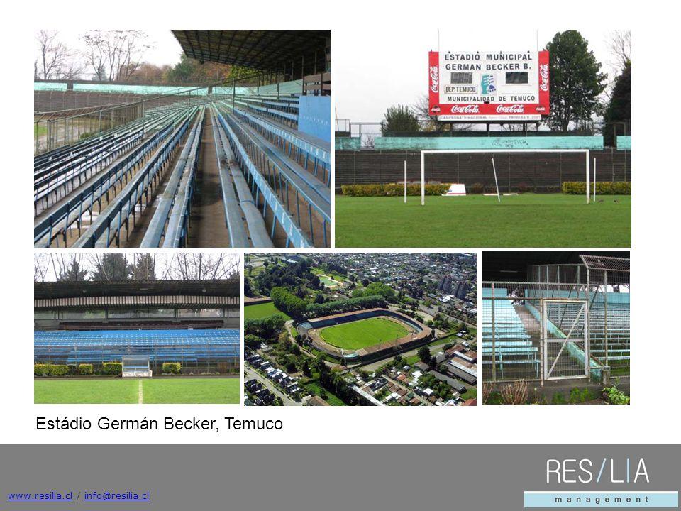 www.resilia.clwww.resilia.cl / info@resilia.clinfo@resilia.cl Estádio Germán Becker, Temuco