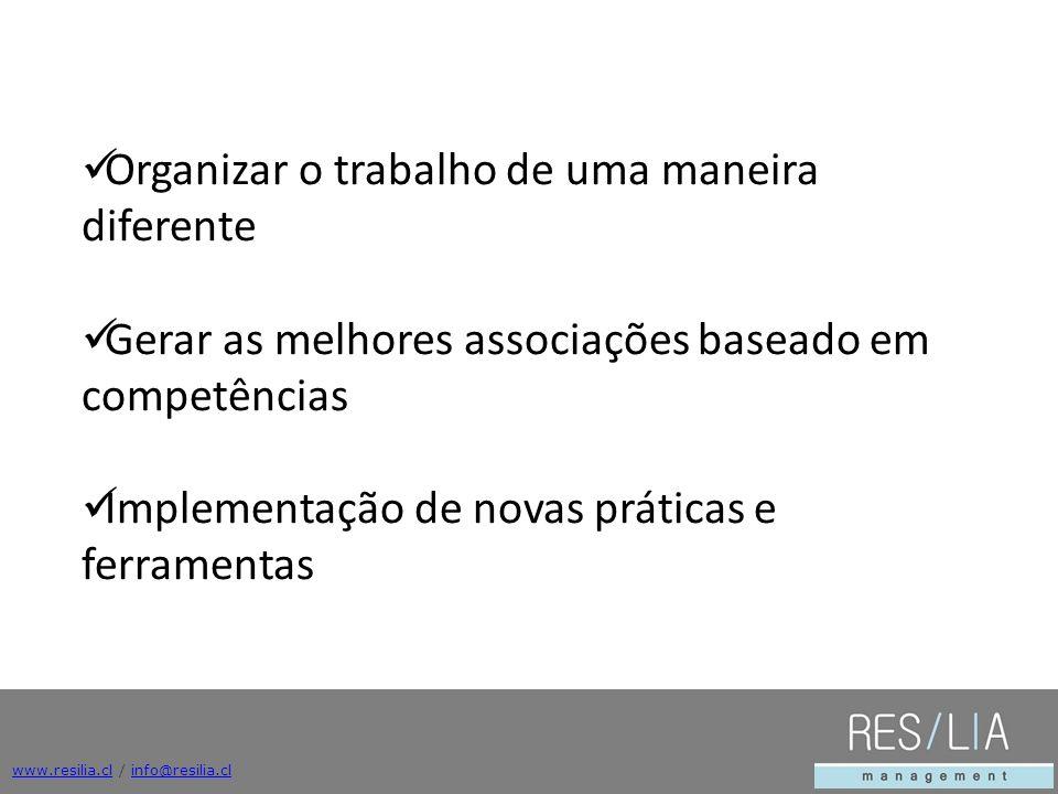 www.resilia.clwww.resilia.cl / info@resilia.clinfo@resilia.cl Organizando el trabajo de una manera distinta Generando asociaciones basadas en las mejo