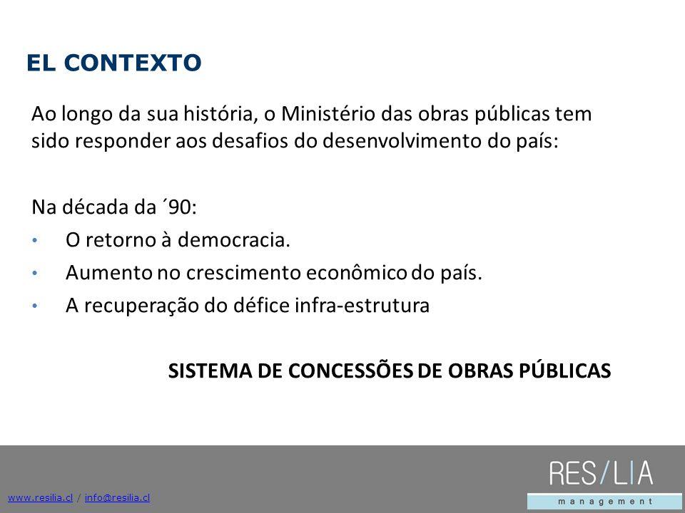 www.resilia.clwww.resilia.cl / info@resilia.clinfo@resilia.cl Ao longo da sua história, o Ministério das obras públicas tem sido responder aos desafios do desenvolvimento do país: Na década da ´90: O retorno à democracia.