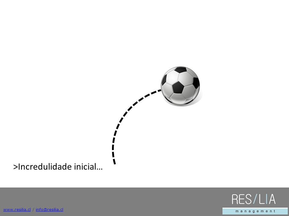 www.resilia.clwww.resilia.cl / info@resilia.clinfo@resilia.cl >Incredulidade inicial…