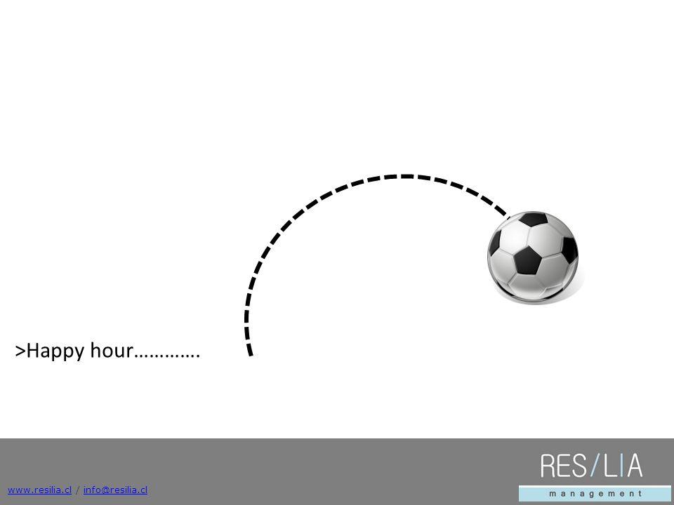 www.resilia.clwww.resilia.cl / info@resilia.clinfo@resilia.cl >Happy hour………….