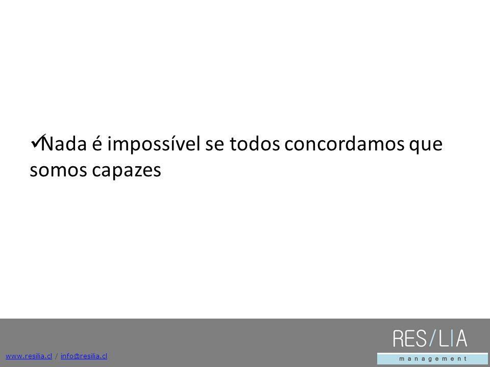 www.resilia.clwww.resilia.cl / info@resilia.clinfo@resilia.cl Nada é impossível se todos concordamos que somos capazes