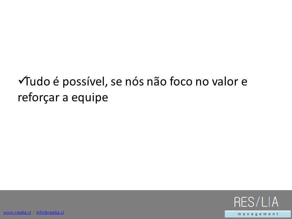 www.resilia.clwww.resilia.cl / info@resilia.clinfo@resilia.cl Tudo é possível, se nós não foco no valor e reforçar a equipe