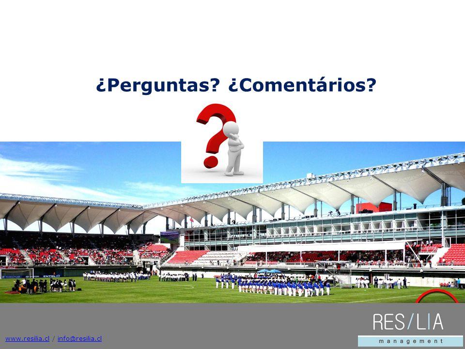 www.resilia.clwww.resilia.cl / info@resilia.clinfo@resilia.cl ¿Perguntas? ¿Comentários?