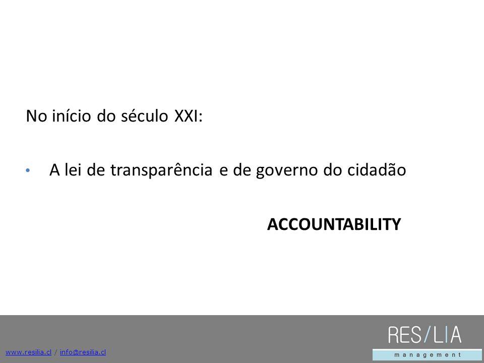 www.resilia.clwww.resilia.cl / info@resilia.clinfo@resilia.cl No início do século XXI: A lei de transparência e de governo do cidadão ACCOUNTABILITY
