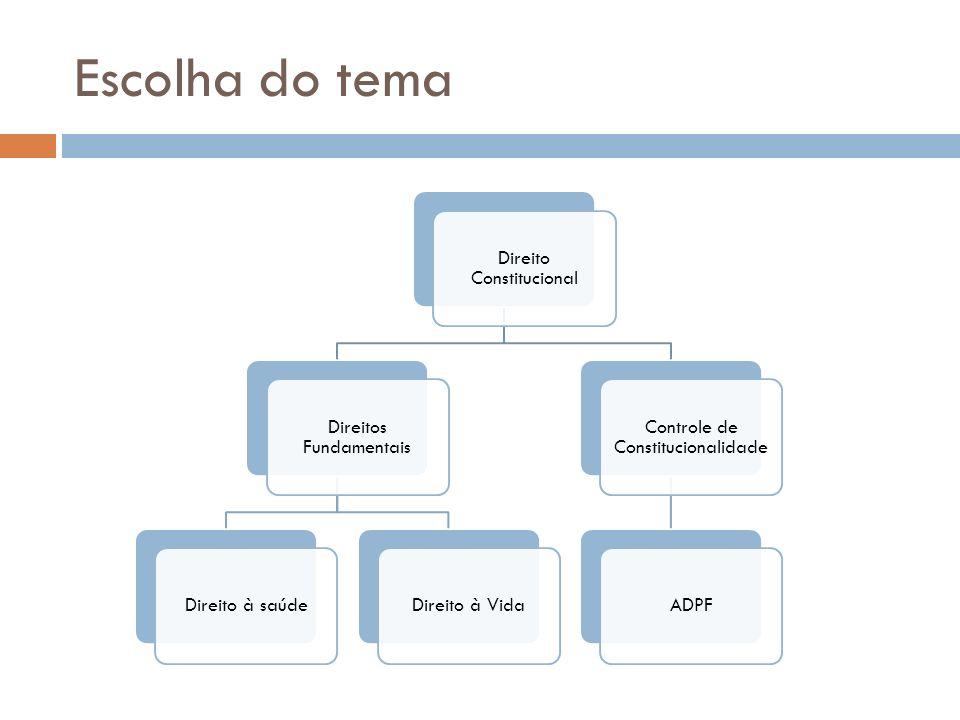 Resumo FORMATAÇÃO O texto deve ser digitado em português, em um único parágrafo, em Word for Windows, arquivo.doc, fonte: Times New Roman, letra tamanho 12, espaço entrelinhas simples; com o resumo entre 250 e 500 palavras.