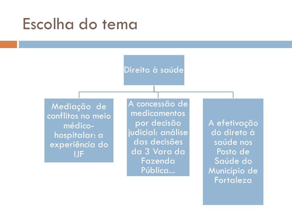 Escolha do tema Direito à saúde Mediação de conflitos no meio médico- hospitalar: a experiência do IJF A concessão de medicamentos por decisão judicia