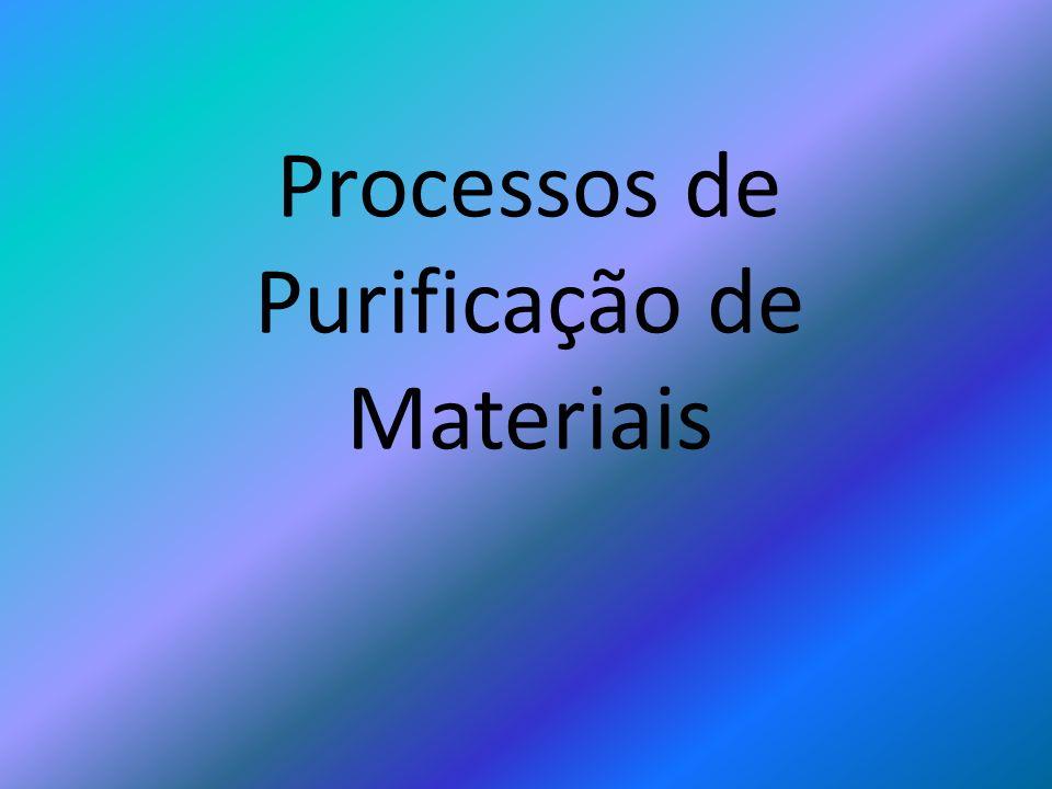 Processos de Purificação de Materiais