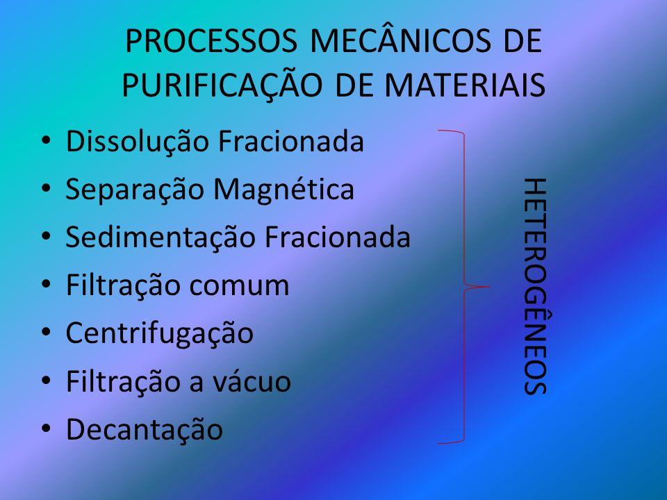 PROCESSOS MECÂNICOS DE PURIFICAÇÃO DE MATERIAIS Dissolução Fracionada Separação Magnética Sedimentação Fracionada Filtração comum Centrifugação Filtra