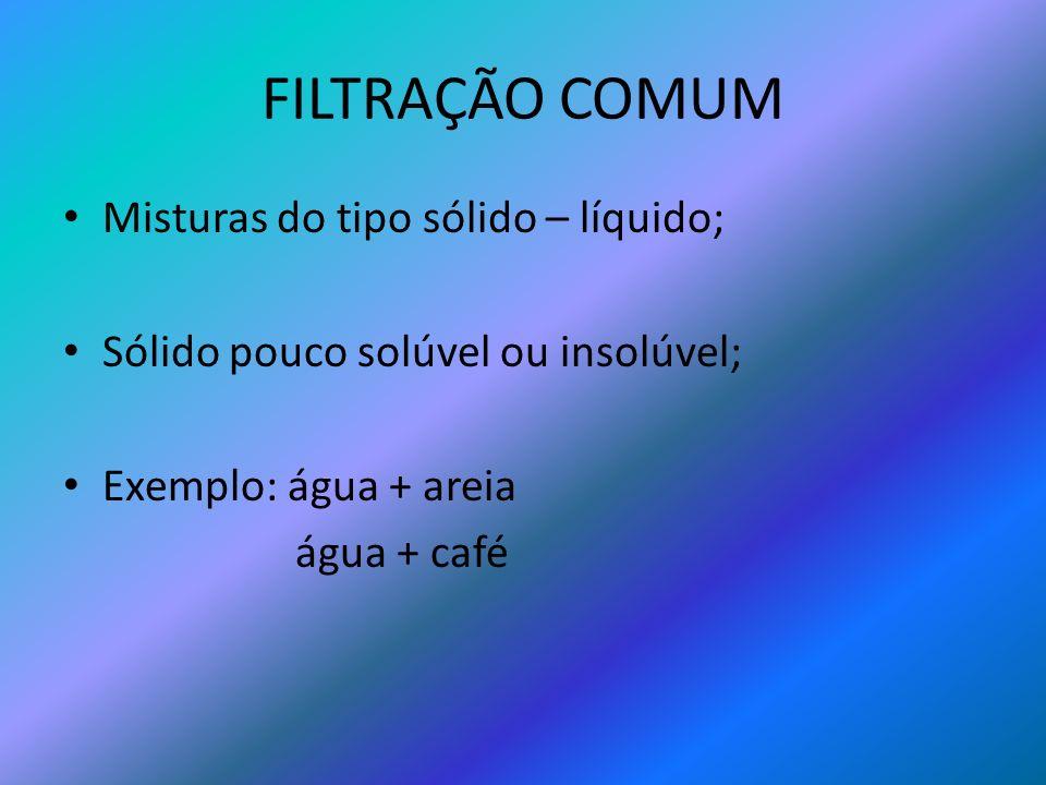 FILTRAÇÃO COMUM Misturas do tipo sólido – líquido; Sólido pouco solúvel ou insolúvel; Exemplo: água + areia água + café