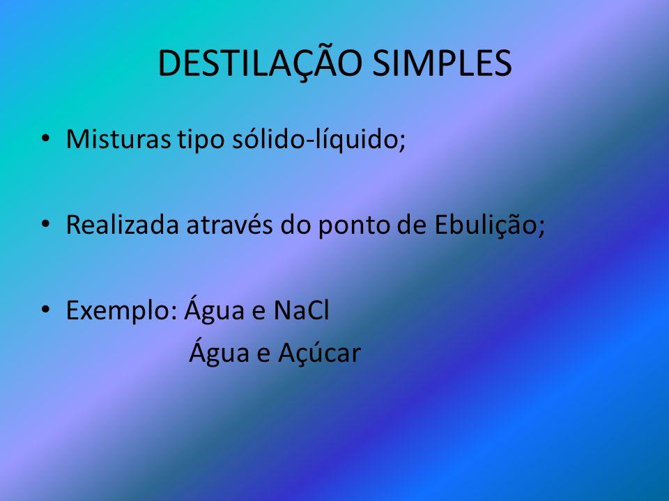 DESTILAÇÃO SIMPLES Misturas tipo sólido-líquido; Realizada através do ponto de Ebulição; Exemplo: Água e NaCl Água e Açúcar