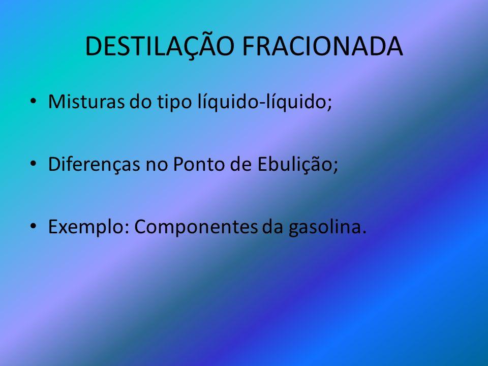 DESTILAÇÃO FRACIONADA Misturas do tipo líquido-líquido; Diferenças no Ponto de Ebulição; Exemplo: Componentes da gasolina.