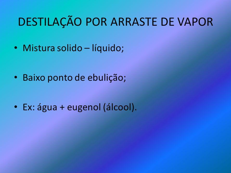 DESTILAÇÃO POR ARRASTE DE VAPOR Mistura solido – líquido; Baixo ponto de ebulição; Ex: água + eugenol (álcool).