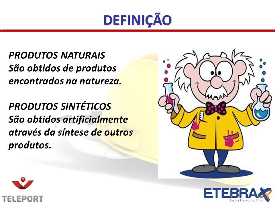 PRODUTOS NATURAIS São obtidos de produtos encontrados na natureza. PRODUTOS SINTÉTICOS São obtidos artificialmente através da síntese de outros produt