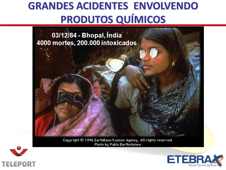 03/12/84 - Bhopal, Índia 4000 mortes, 200.000 intoxicados GRANDES ACIDENTES ENVOLVENDO PRODUTOS QUÍMICOS