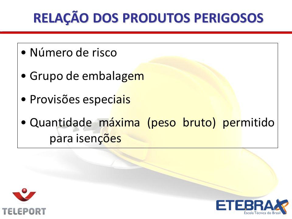 Número de risco Grupo de embalagem Provisões especiais Quantidade máxima (peso bruto) permitido para isenções RELAÇÃO DOS PRODUTOS PERIGOSOS