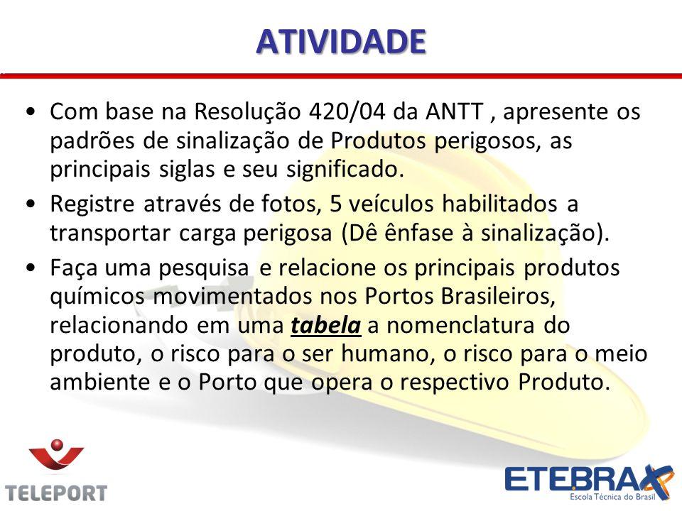 Com base na Resolução 420/04 da ANTT, apresente os padrões de sinalização de Produtos perigosos, as principais siglas e seu significado. Registre atra