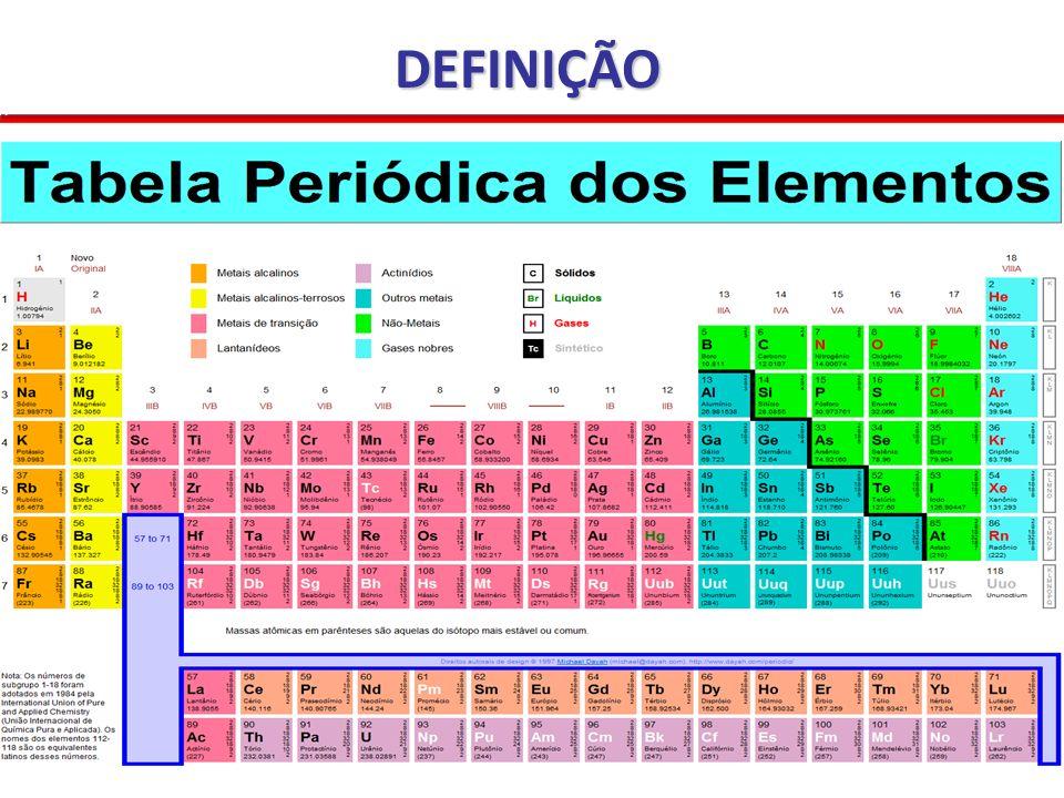 TemperaturaInflamabilidade PressãoPotencial de Oxidação Toxicidade Explosividade CorrosividadeReação Espontânea PROPRIEDADES FISICO-QUÍMICAS