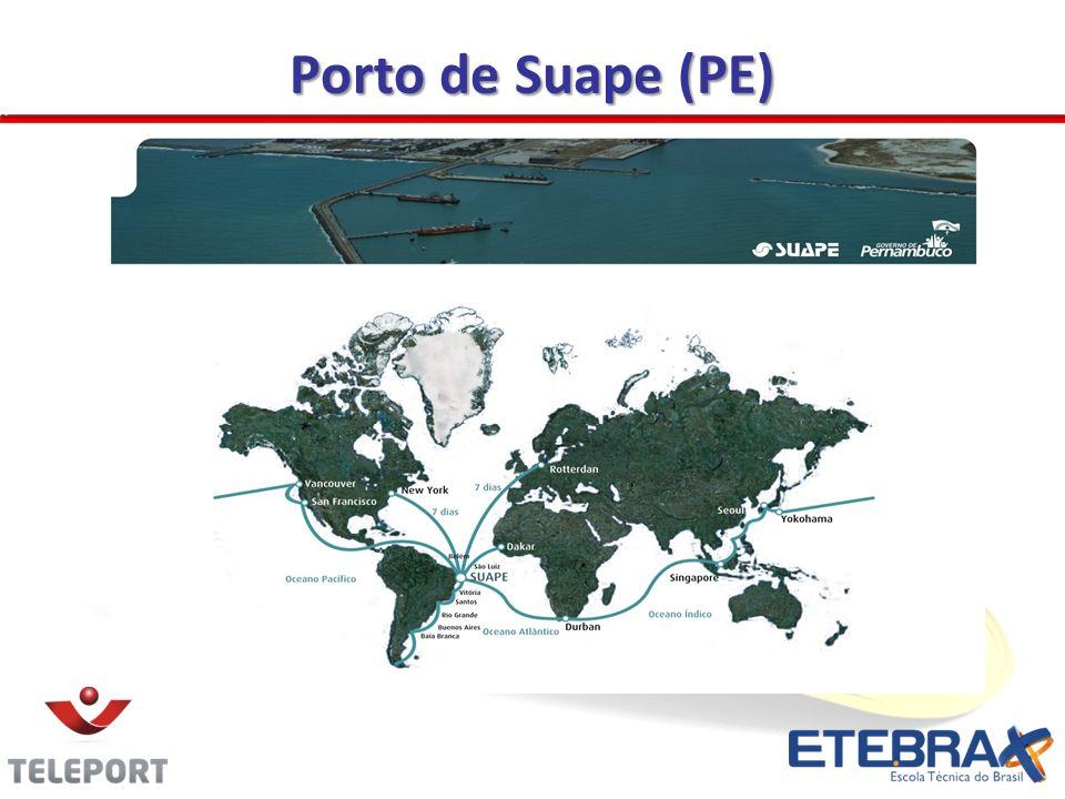 Plano comercial: segmentos de mercado 1.Petróleo & refino-Petrobras 2.